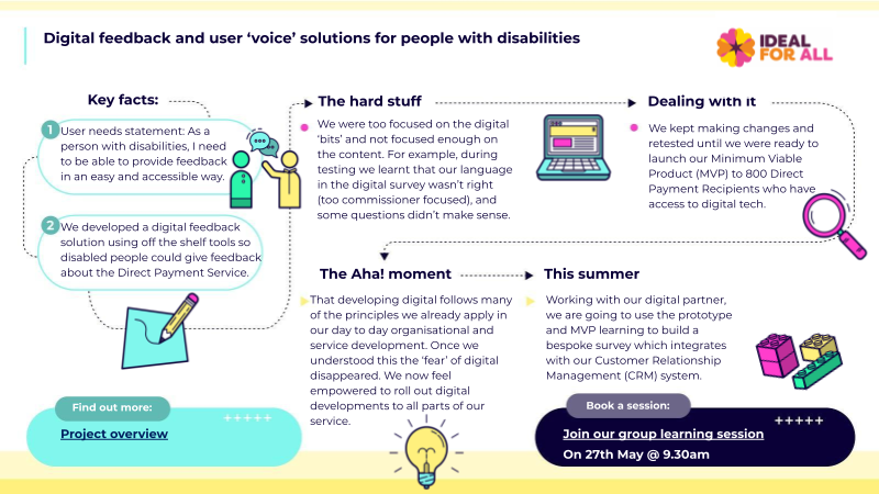 Digital feedback and user 'voice' solutions for people with disabilities