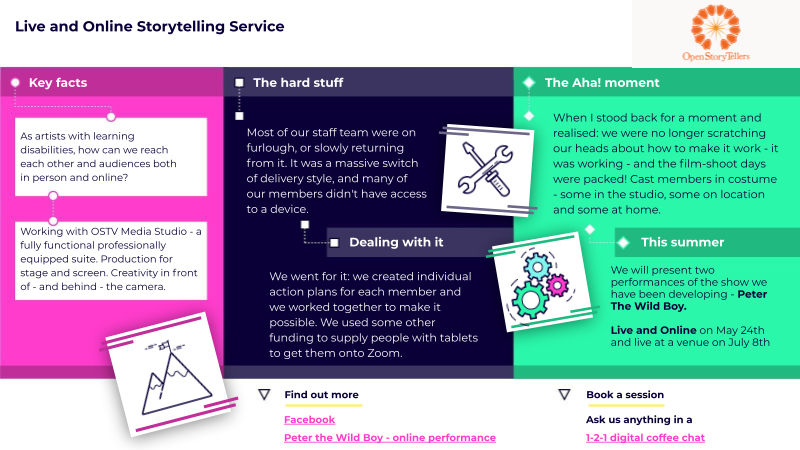 Live and Online Storytelling Service