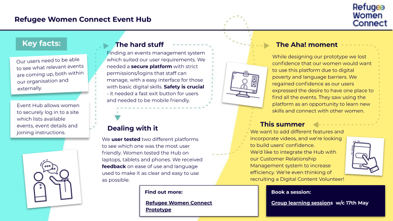 Refugee Women Connect Event Hub