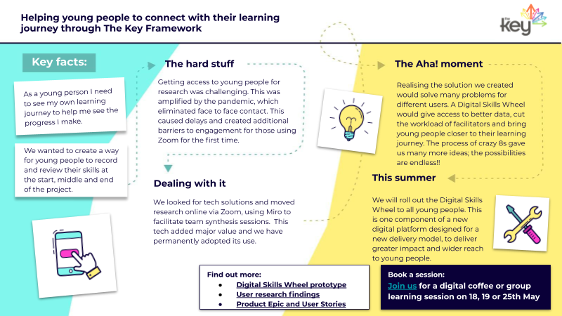 Helping young people to connect with their learning journey through The Key Framework