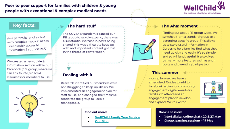 Peer to peer support for families with children & young people with exceptional & complex medical needs