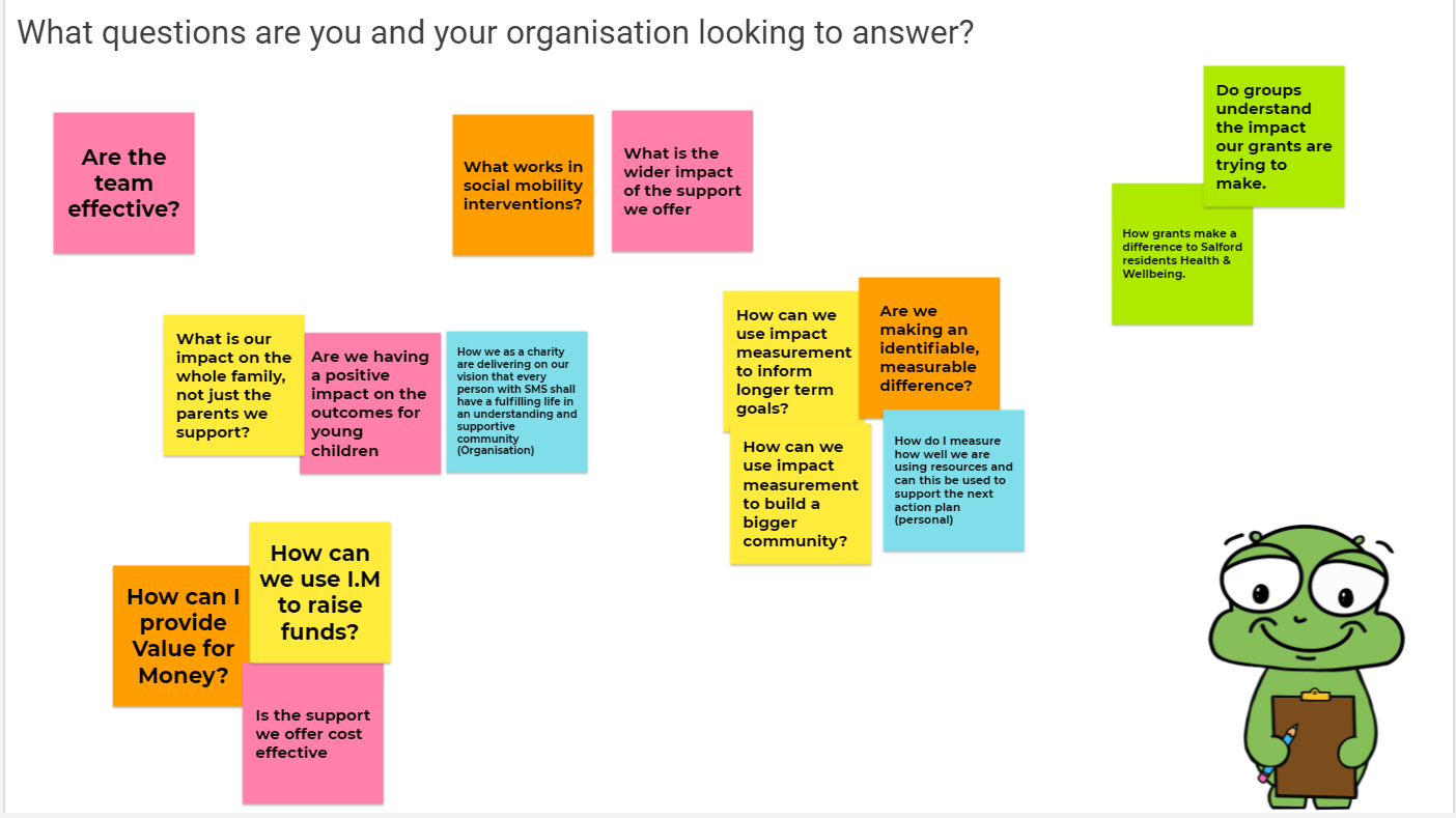 A jam board from Bobi's workshop with questions that organisations were looking to answer