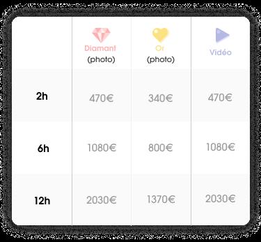 Tableau des prix des prestations Spark