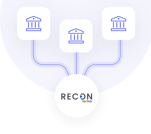 Bank account connecting to Recon