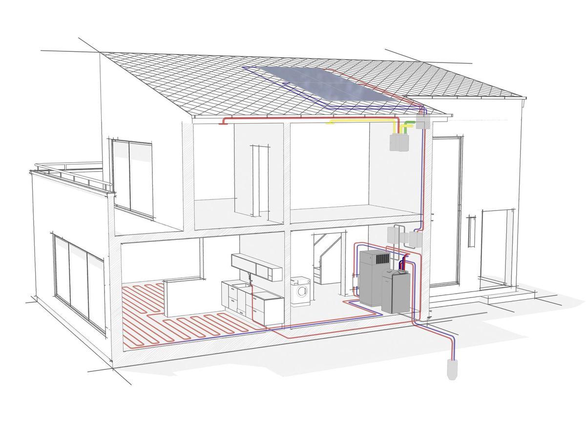La pompe à chaleur géothermique est très efficace. Et avec un système de chauffage au sol, les pièces peuvent également être refroidies. Stiebel Eltron