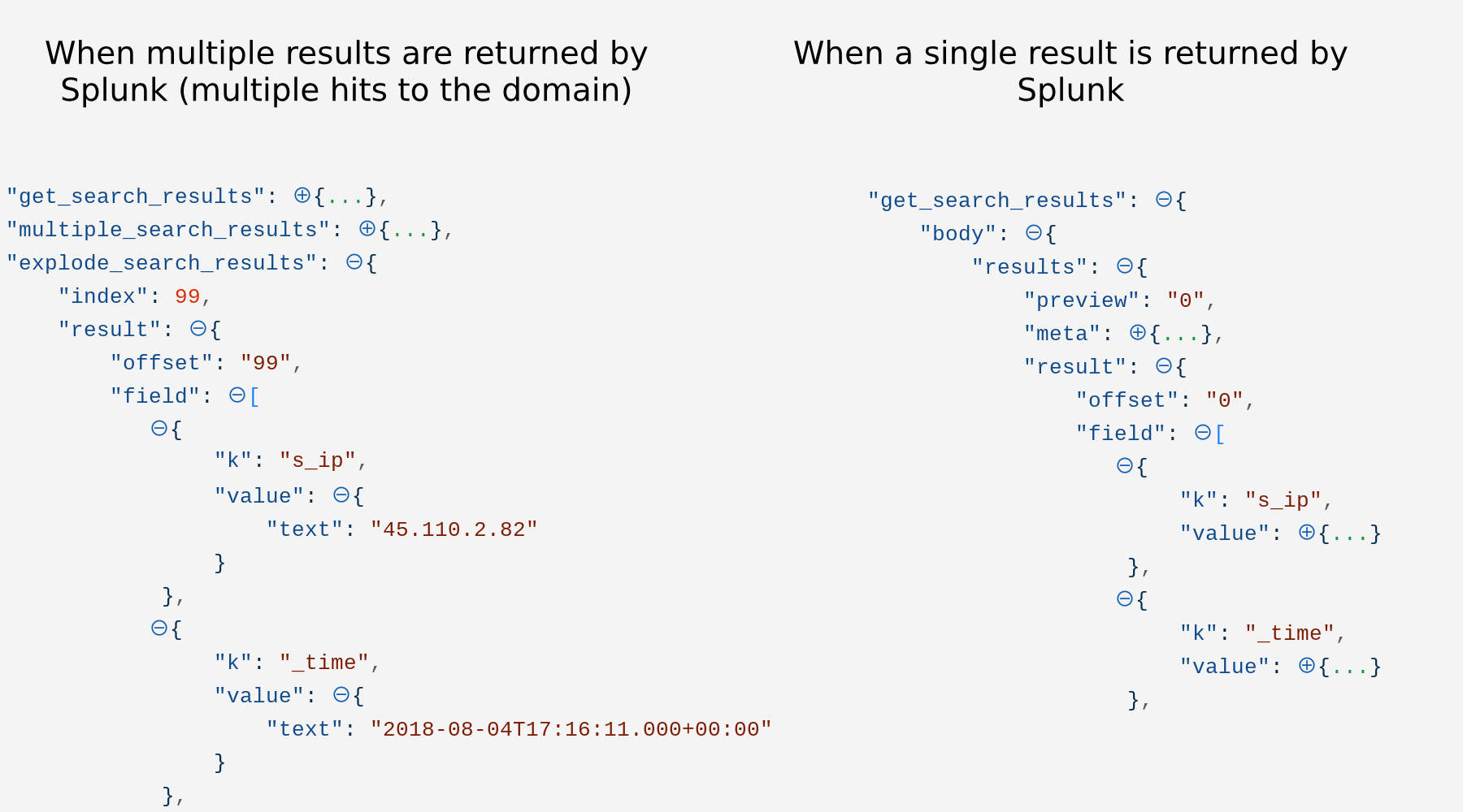Difference between single and multiple Splunk event results