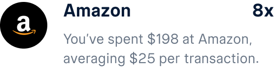 Spending line item showing you've had 8 Amazon purchases totaling $198, at $25 average per transaction.