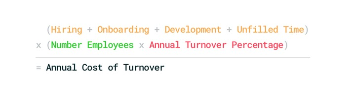 Source:  Jack Altman on employee turnover cost