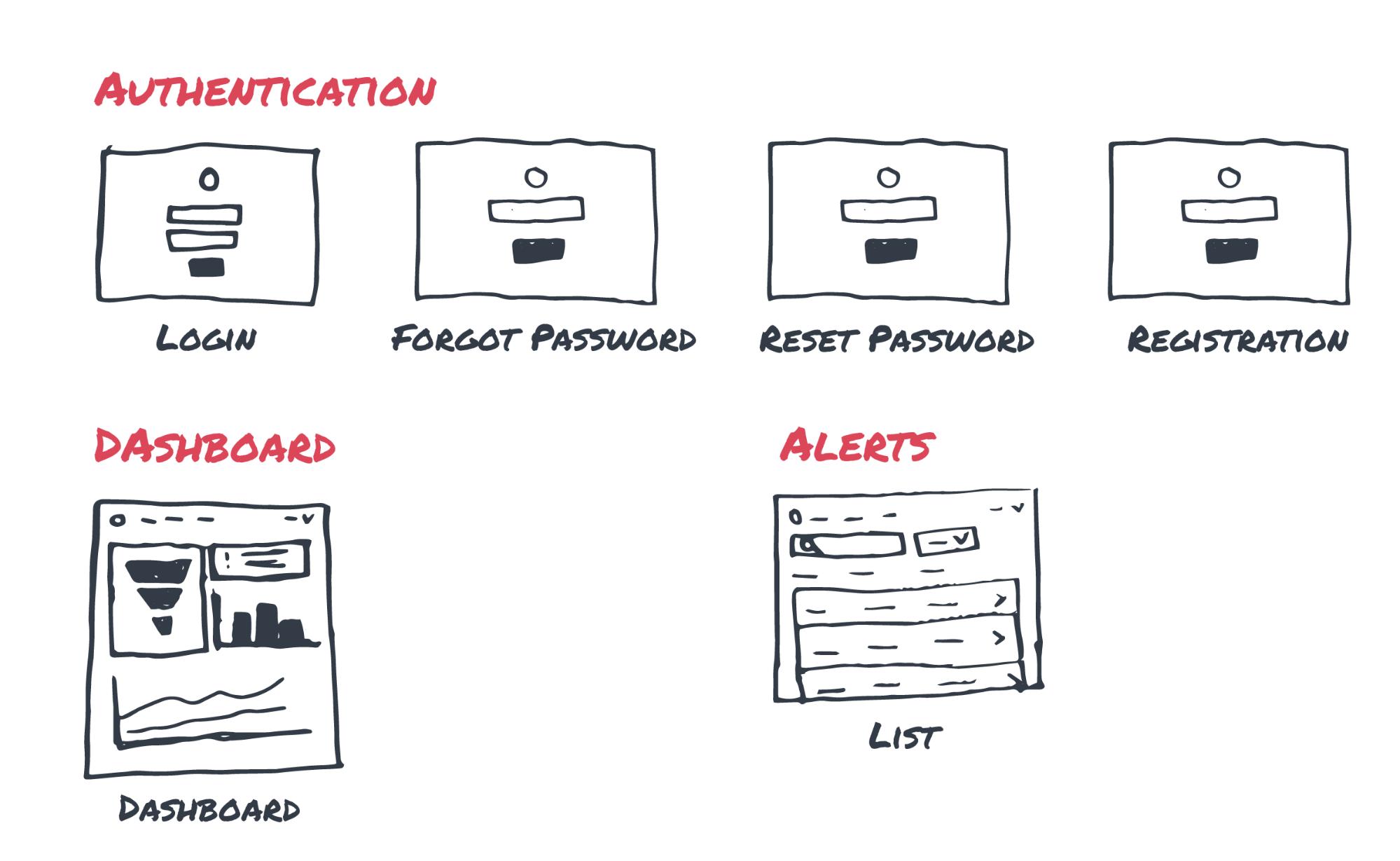 cybersecurity user flow