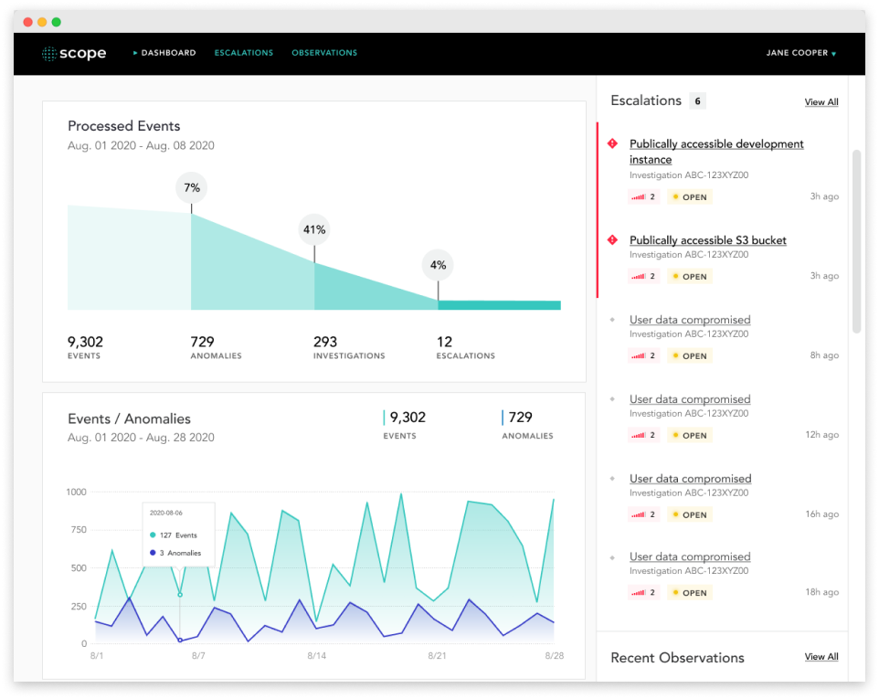 A mockup of the Scope Security dashboard.
