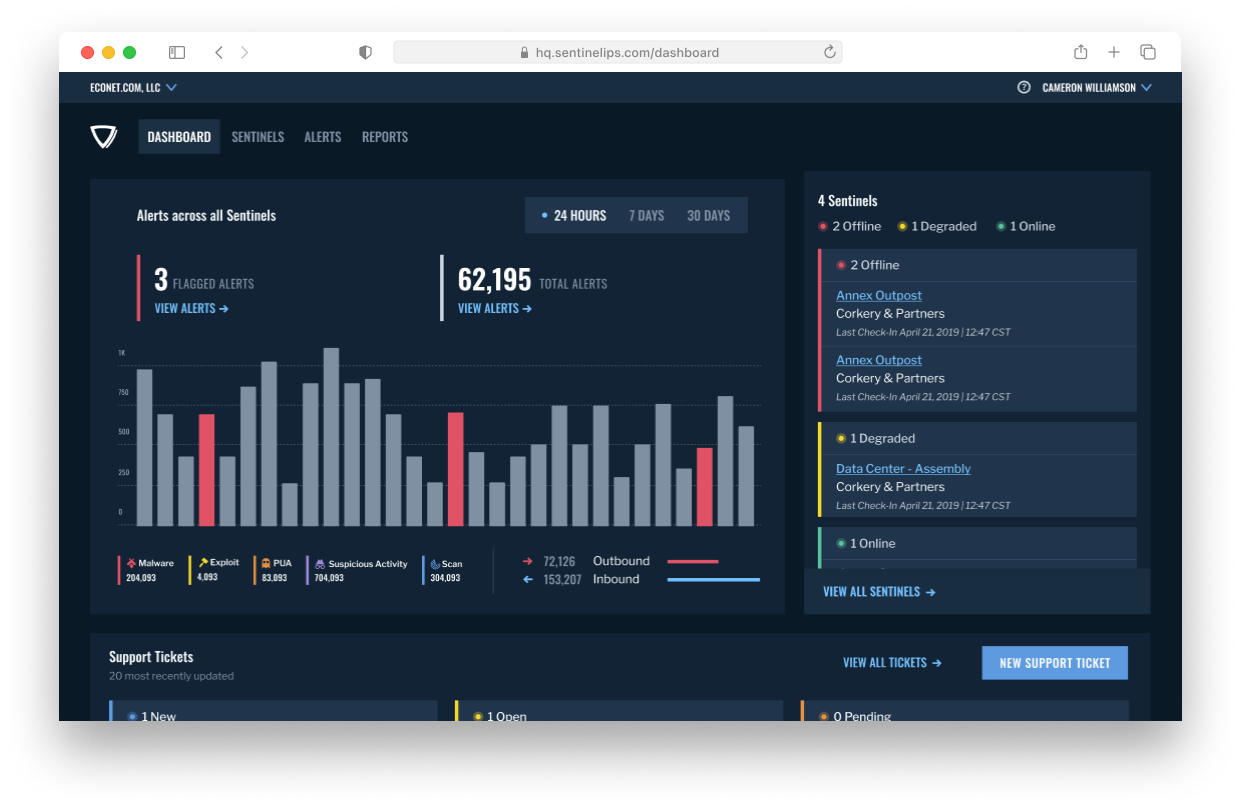 A mockup of the Sentinel dashboard with a darkmode theme.