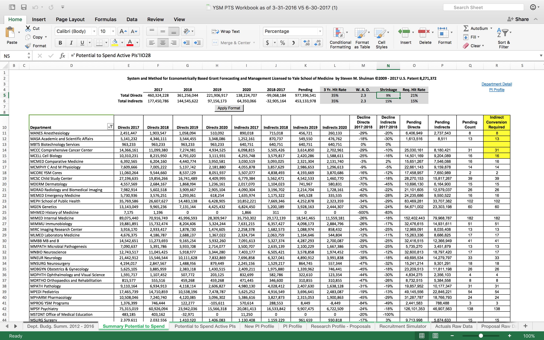 The spreadsheet Steve Shulman used to prototype the B3i Analytics platform.