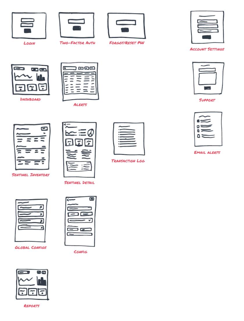 whiteboard sketch cyber security app