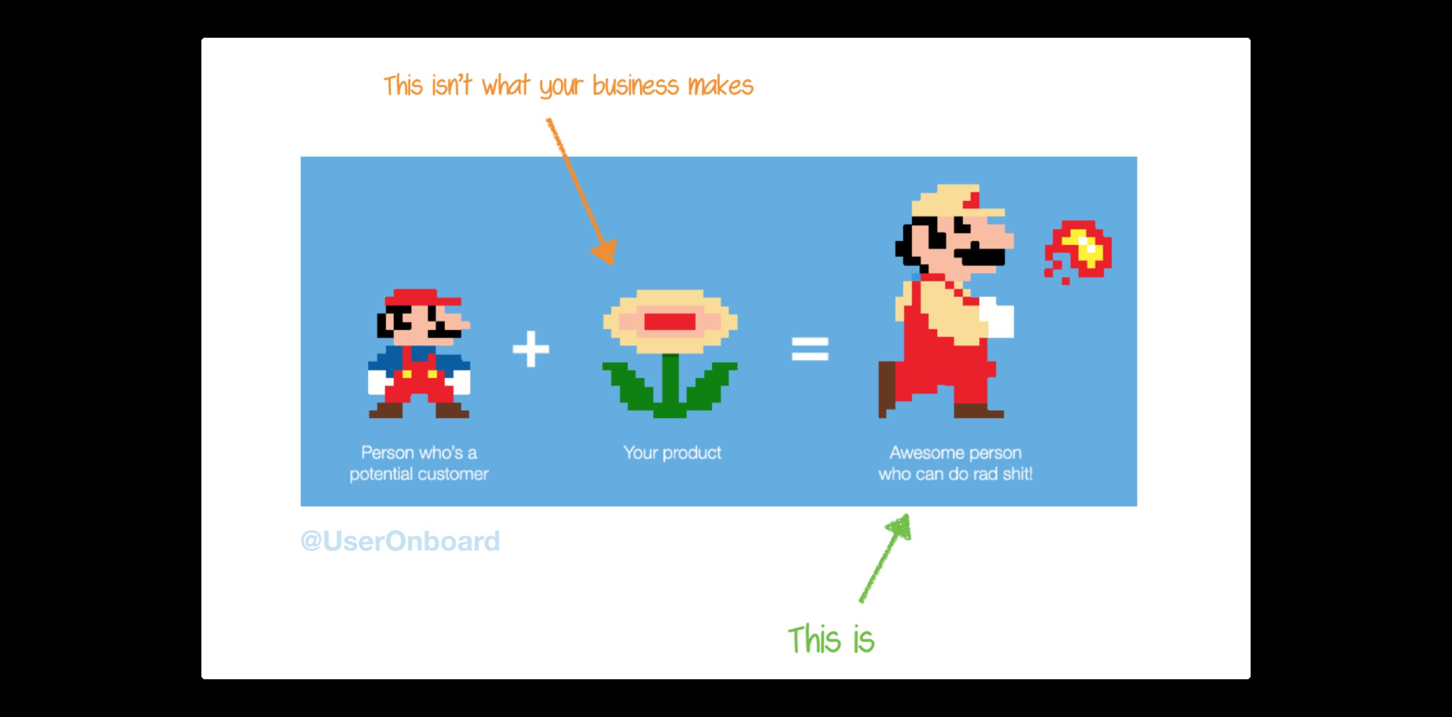 mario illustration of customer gaining superpowers