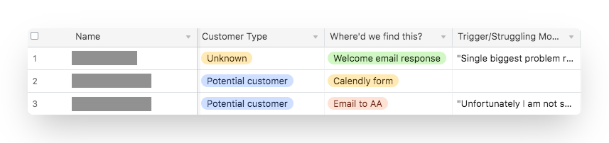 example of organizing customer research in airtable