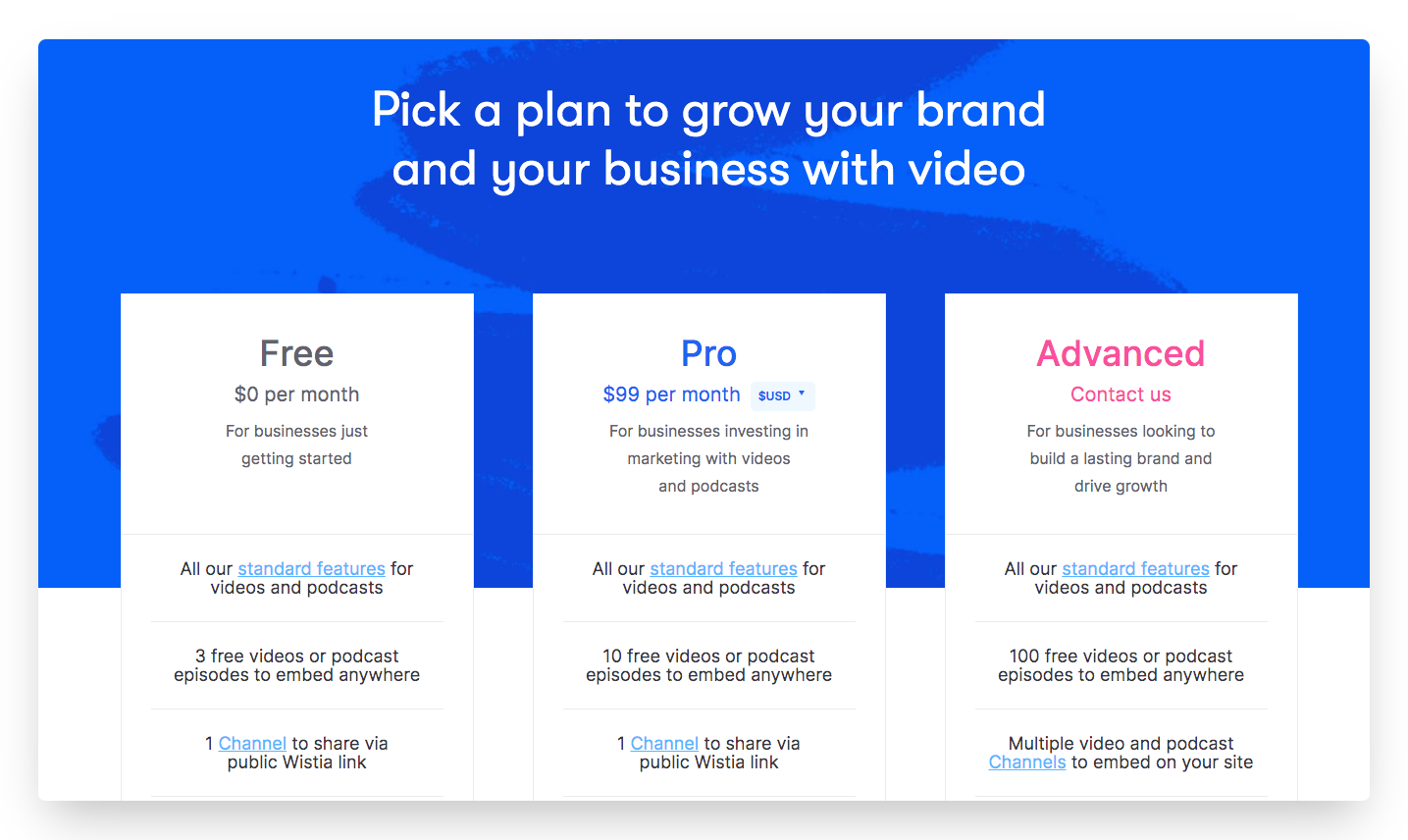 product led growth freemium example