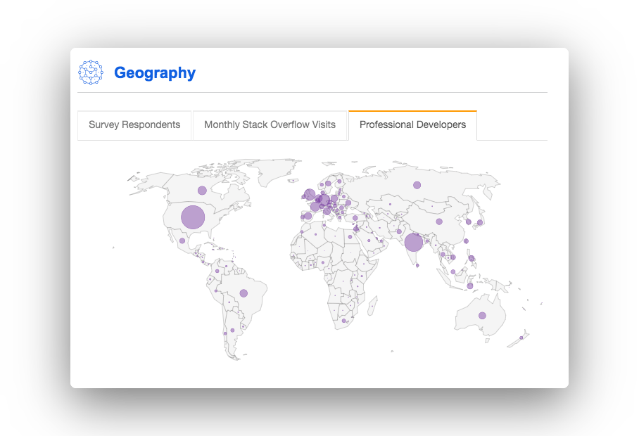 Map of options for outsourcing app development over the world