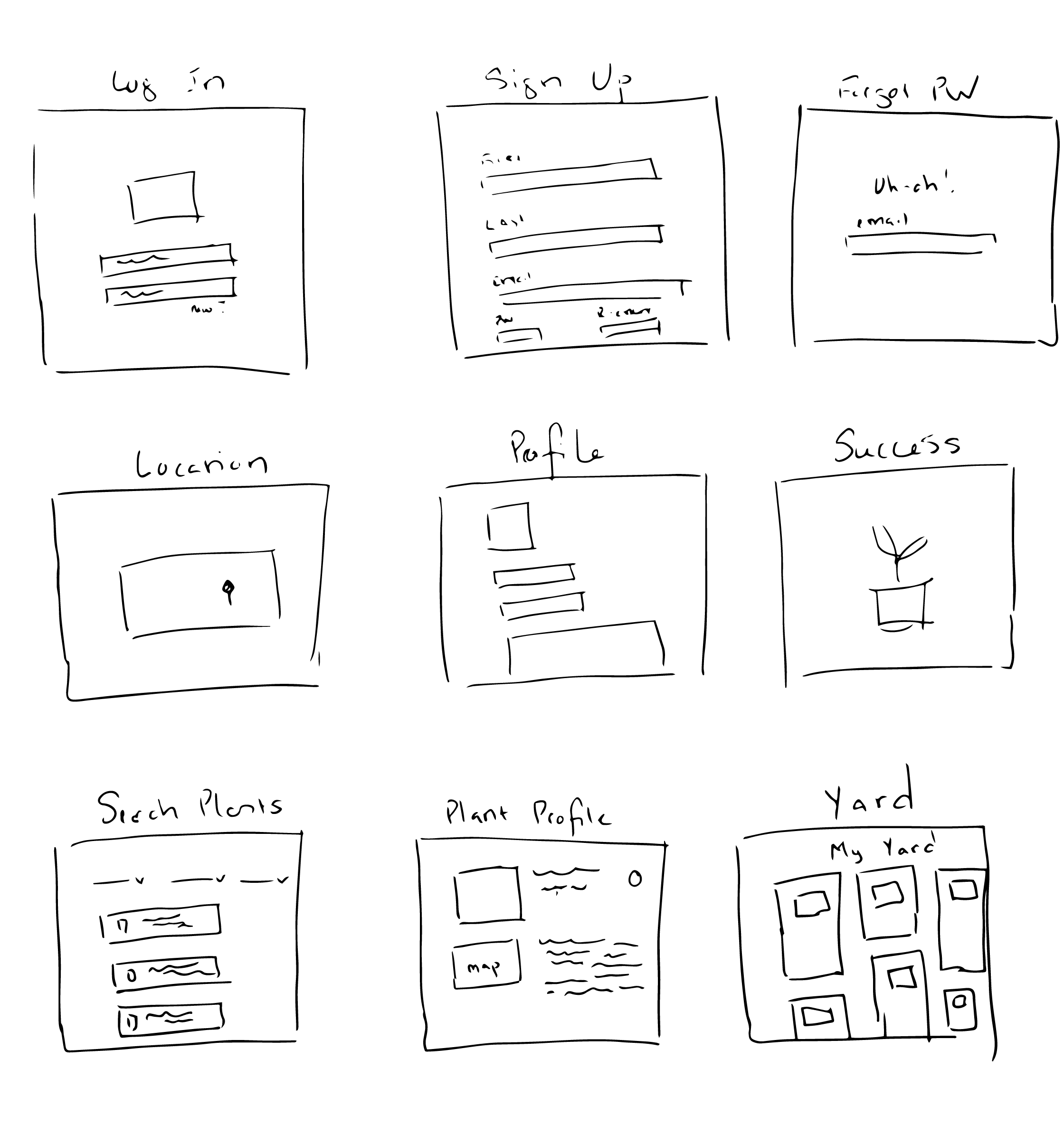 sketching screens in your app