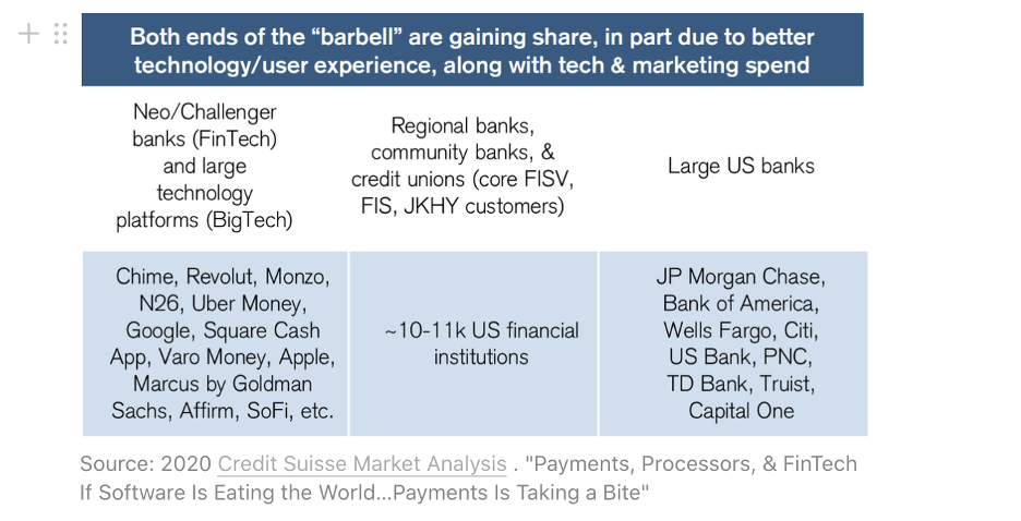 Credit Suisse market analysis chart