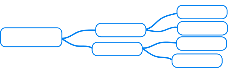 A representation of the type of customizable flow charts used in Viaanix's tenant rule chains