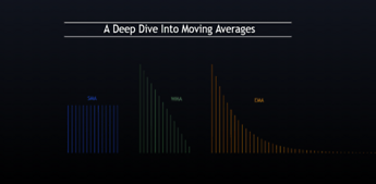 A Deep Dive Into Moving Averages