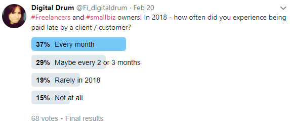 Twitter poll - late payments