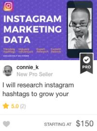 instagram hashtag marketing Gig on Fiverr