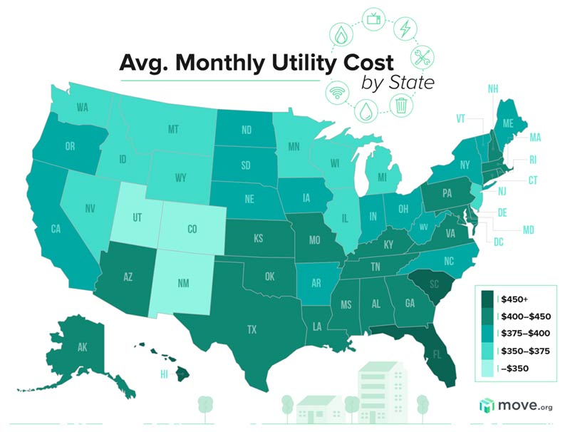 Average Cost of Utilities Map of the United States