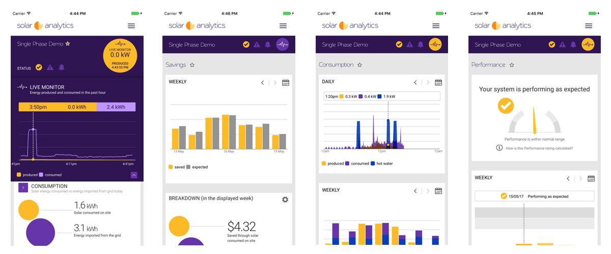 Solar Analytics iOS App screenshots