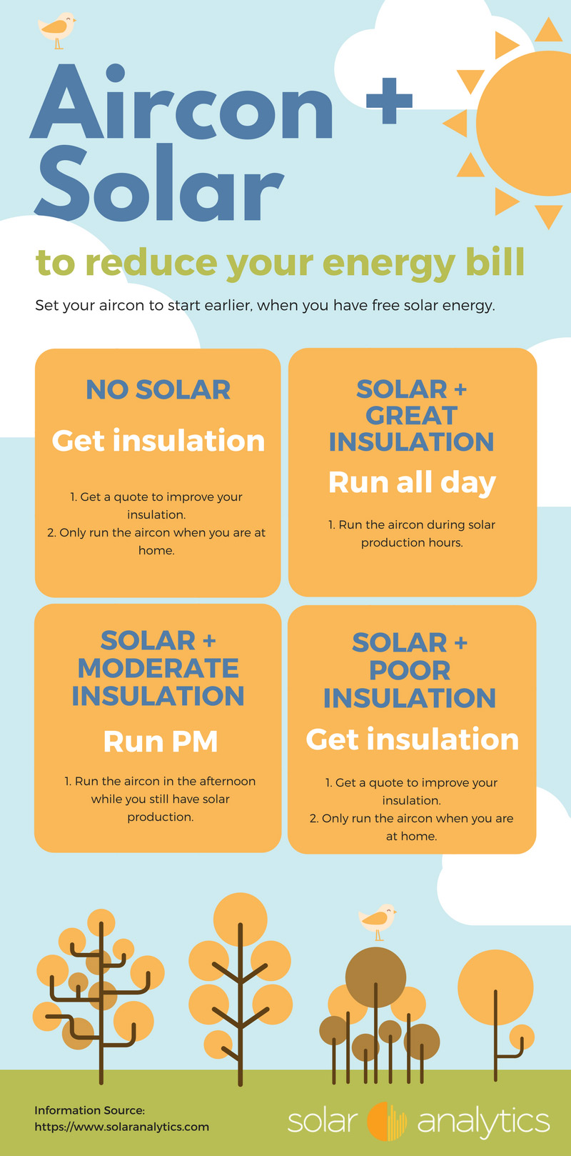 Reduce electricity bills using aircon and solar