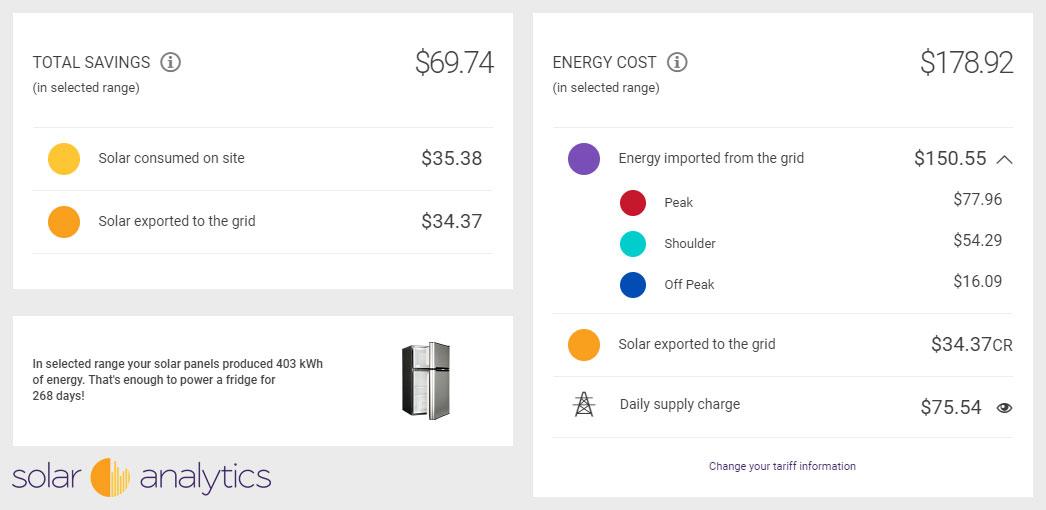 Solar Analytics Savings page