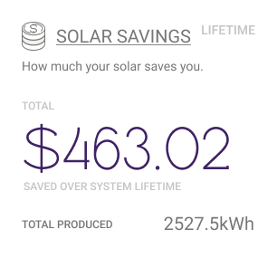 Solar savings - Solar Analytics