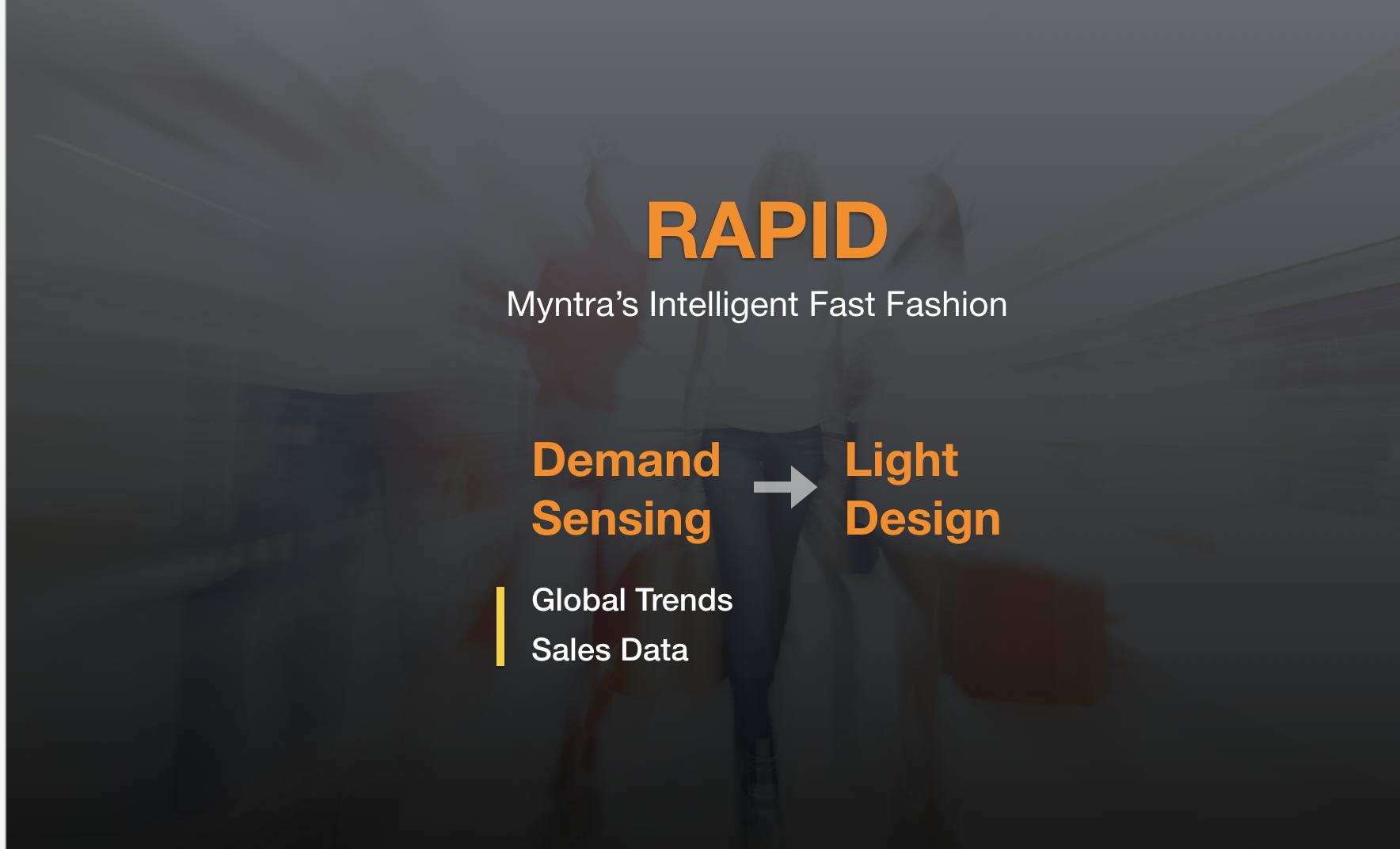 myntra intelligent ast fashion