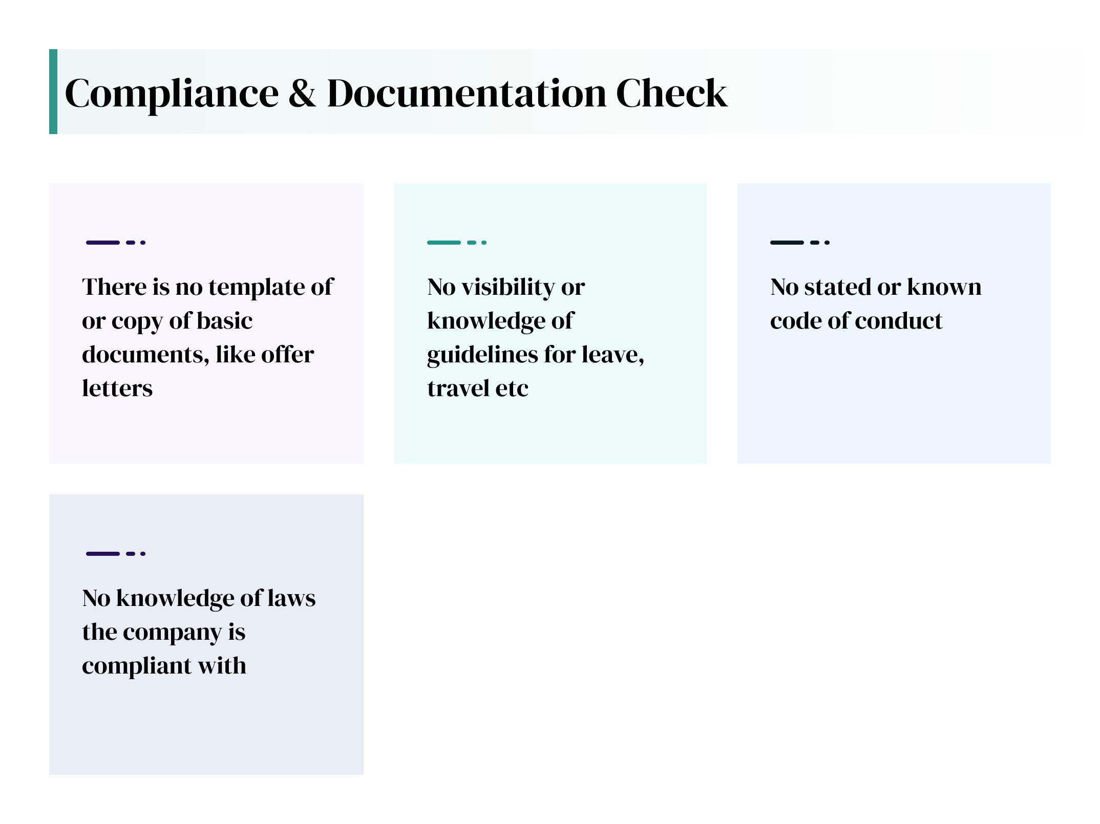 documentation check