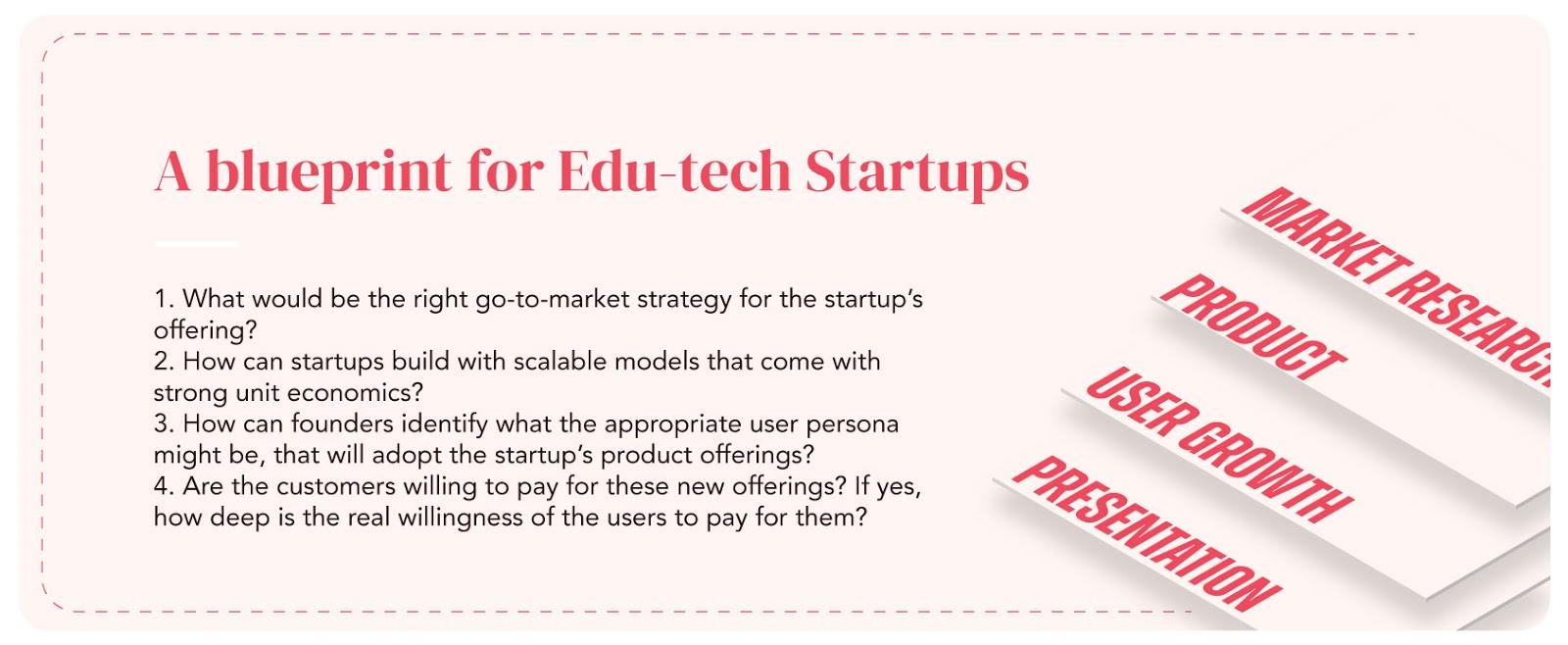 Edu-tech