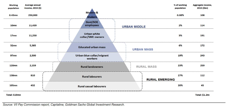 Urban Mass