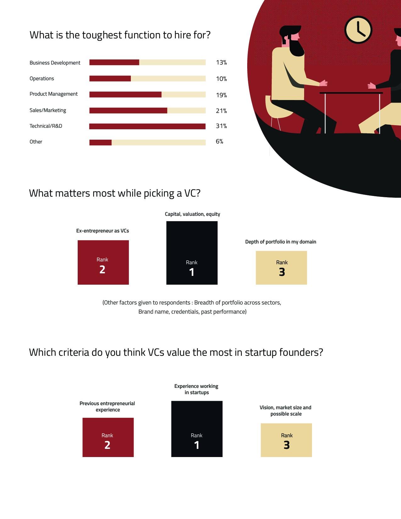 Startup Pulse