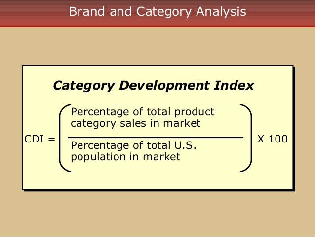 category development index