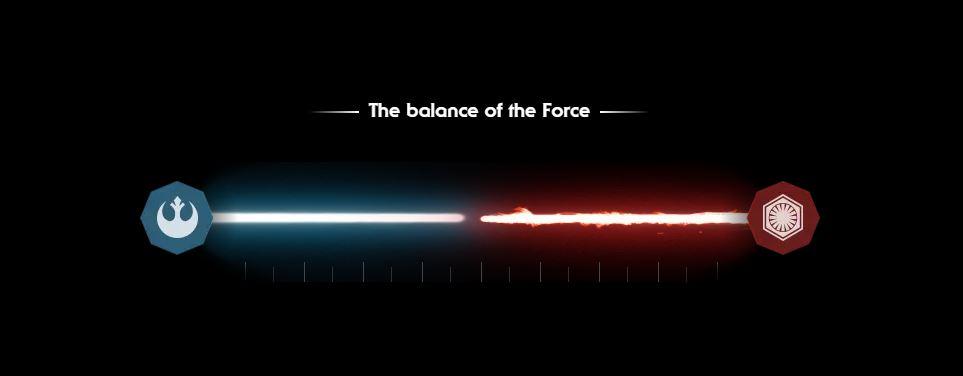 star-wars-balance-of-the-force.jpg