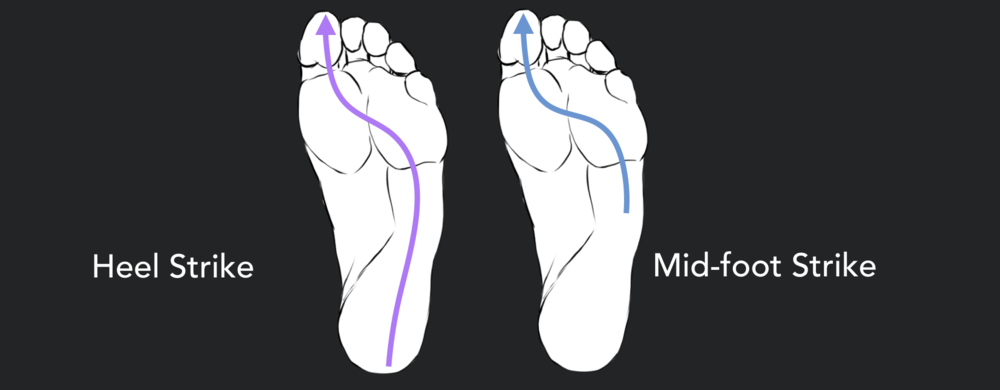 We naturally roll from outside to in (pronation) when we run or walk