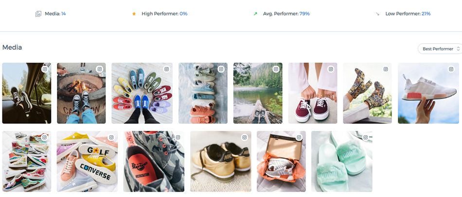 anthropologie brand identity, free people instagram, urban outfitters social media strategy, content strategy, social media, computer vision, best performing content, urban outfitters shoe scenes