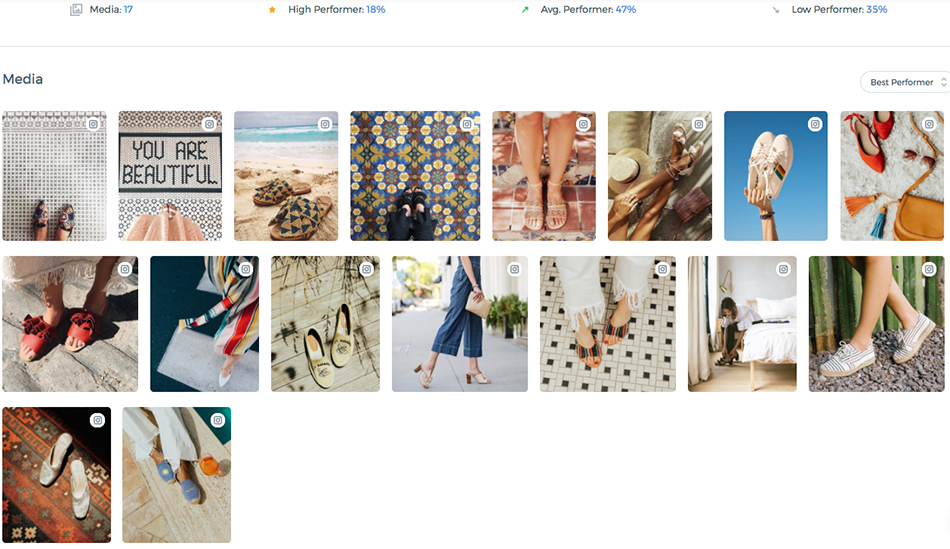 anthropologie brand identity, free people instagram, urban outfitters social media strategy, content strategy, social media, computer vision, best performing content, anthropologie shoe scenes