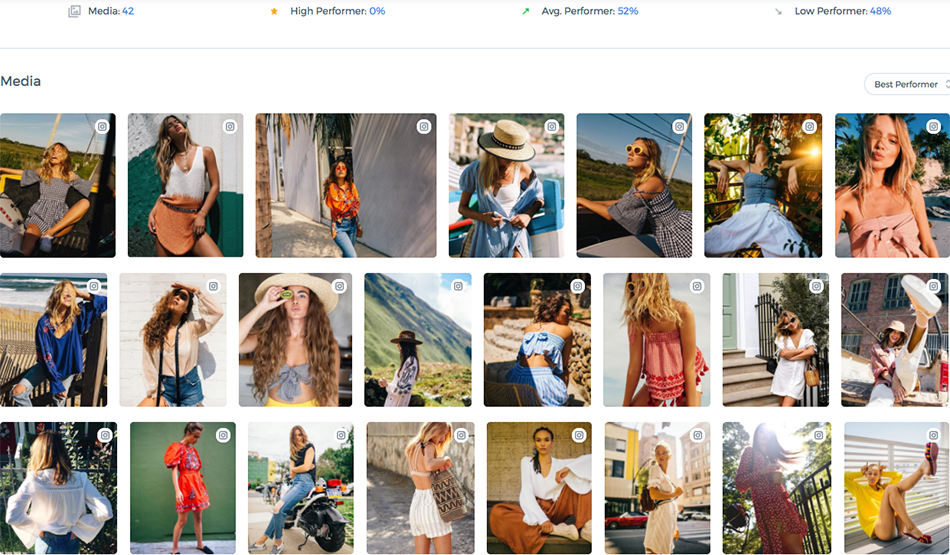 anthropologie brand identity, free people instagram, urban outfitters social media strategy, content strategy, social media, computer vision, best performing content, free people ladies in threads fpme