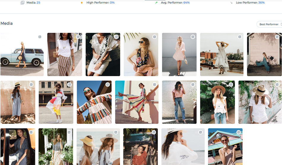 anthropologie brand identity, free people instagram, urban outfitters social media strategy, content strategy, social media, computer vision, best performing content, anthropologie ladies in threads