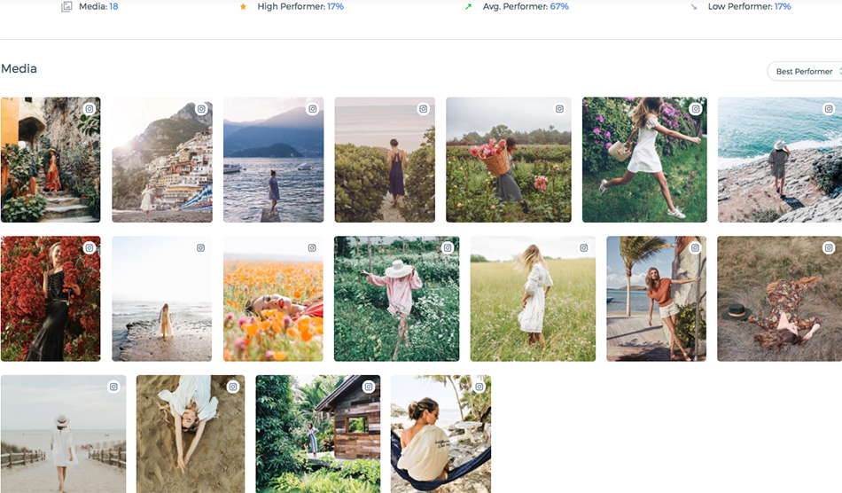 anthropologie brand identity, free people instagram, urban outfitters social media strategy, content strategy, social media, computer vision, best performing content, anthropologie nature frolics