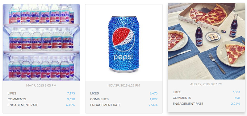 Pepsi Instagram marketing strategy KPI