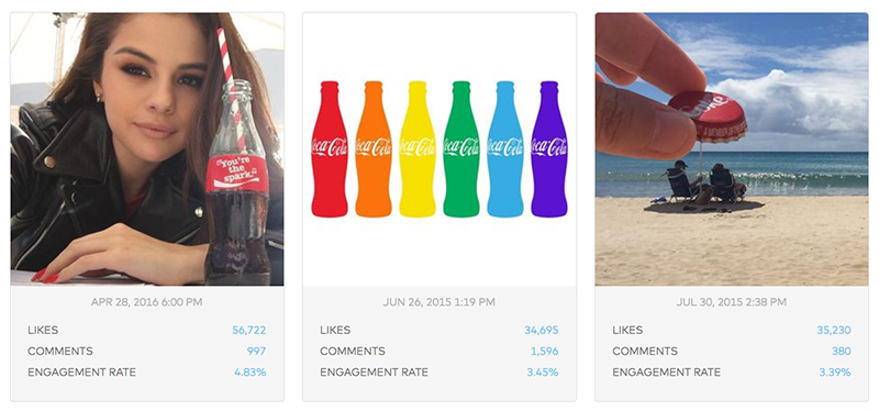 Coca-Cola Instagram marketing strategy KPI