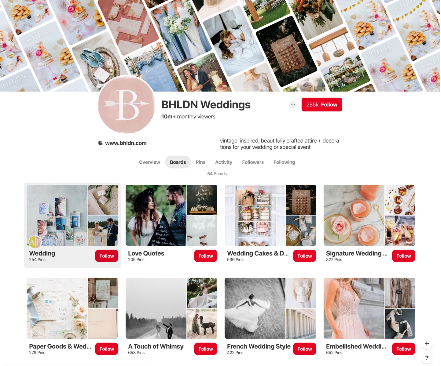 BHLDN Pinterest Strategy