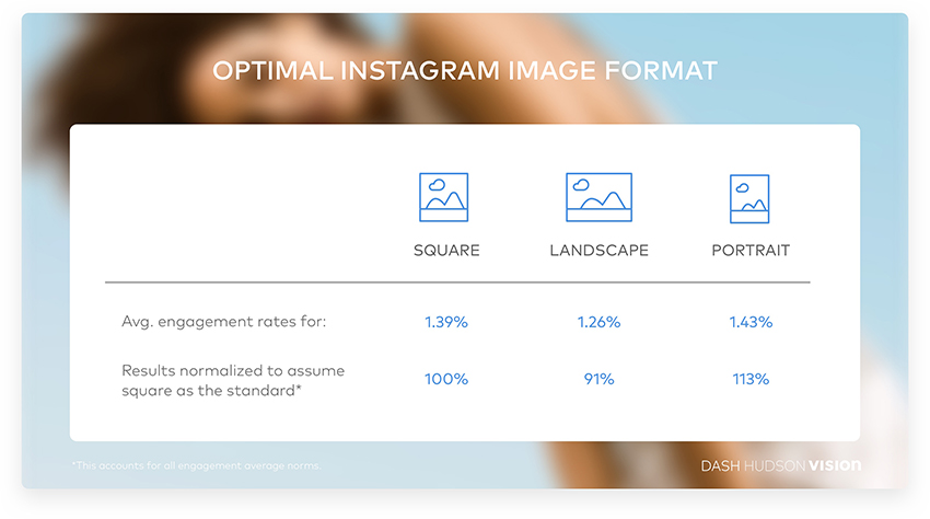best picture format for instagram, Instagram dimensions, image format instagram, How to optimize photos for instagram, Instagram photos