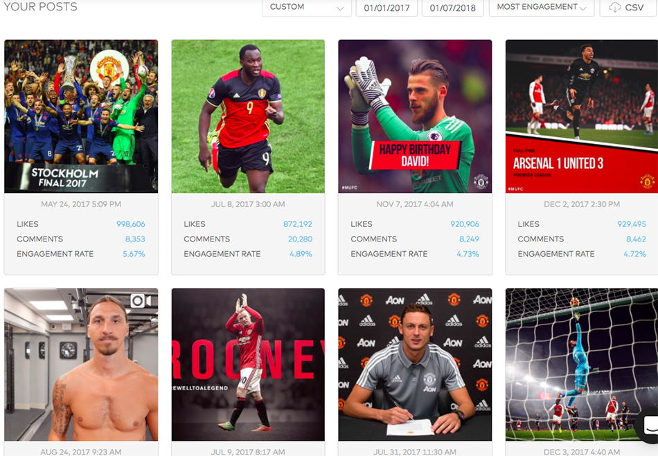 best sports instagram accounts, sports team social media strategy, instagram for sports, Manchester United